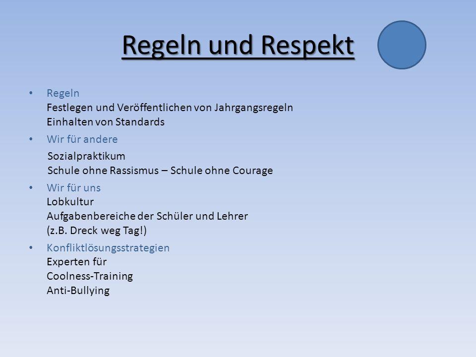 Regeln und Respekt Regeln Festlegen und Veröffentlichen von Jahrgangsregeln Einhalten von Standards.