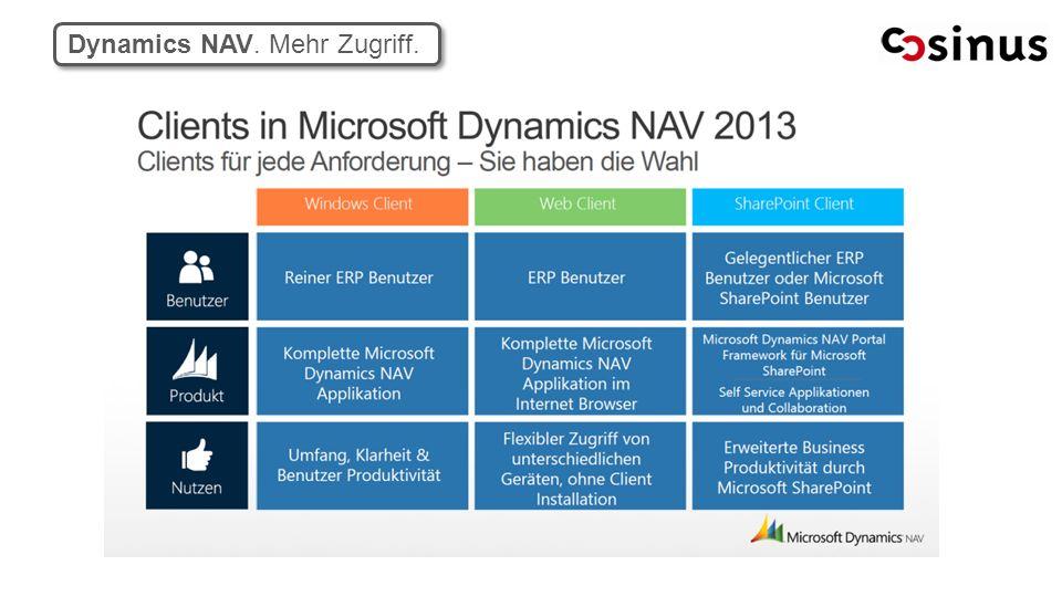 Dynamics NAV. Mehr Zugriff.