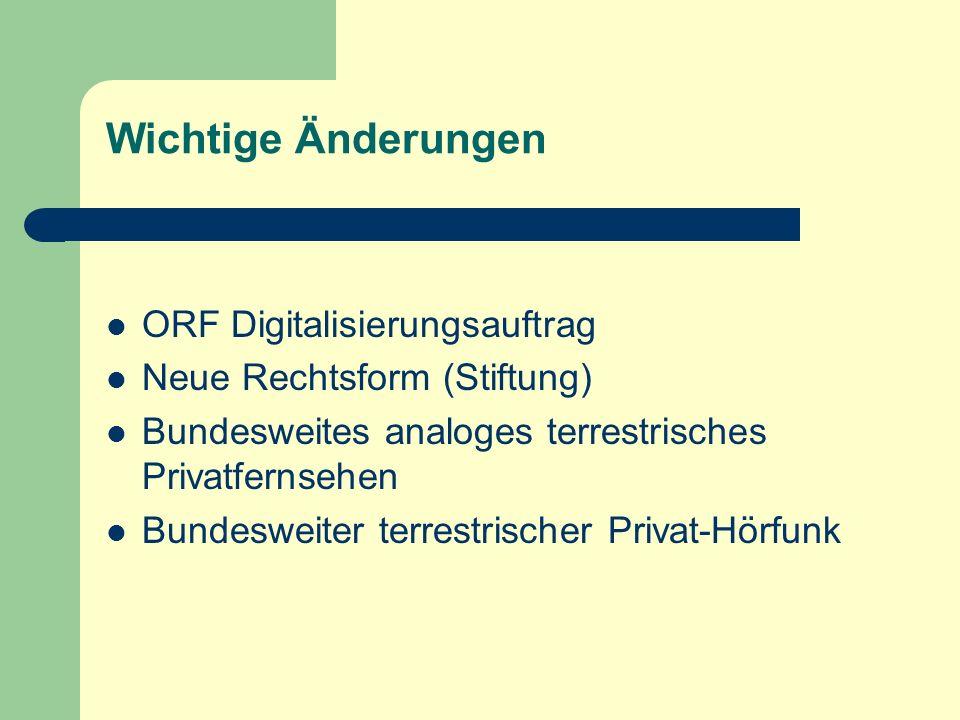 Wichtige Änderungen ORF Digitalisierungsauftrag