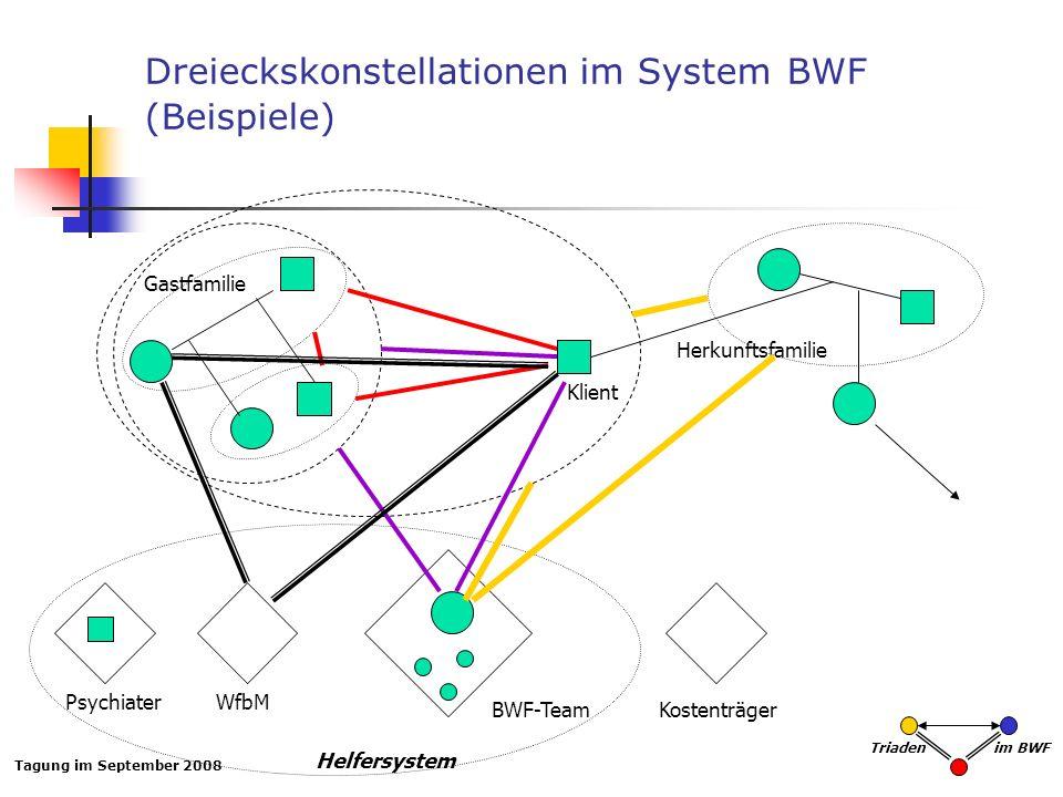 Dreieckskonstellationen im System BWF (Beispiele)