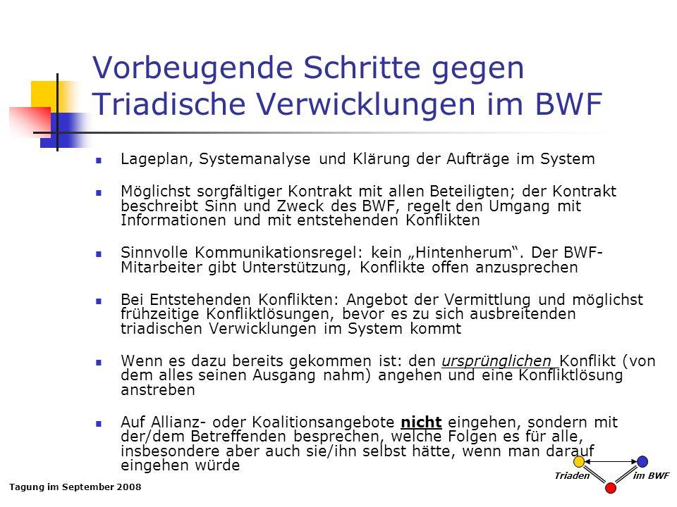 Vorbeugende Schritte gegen Triadische Verwicklungen im BWF