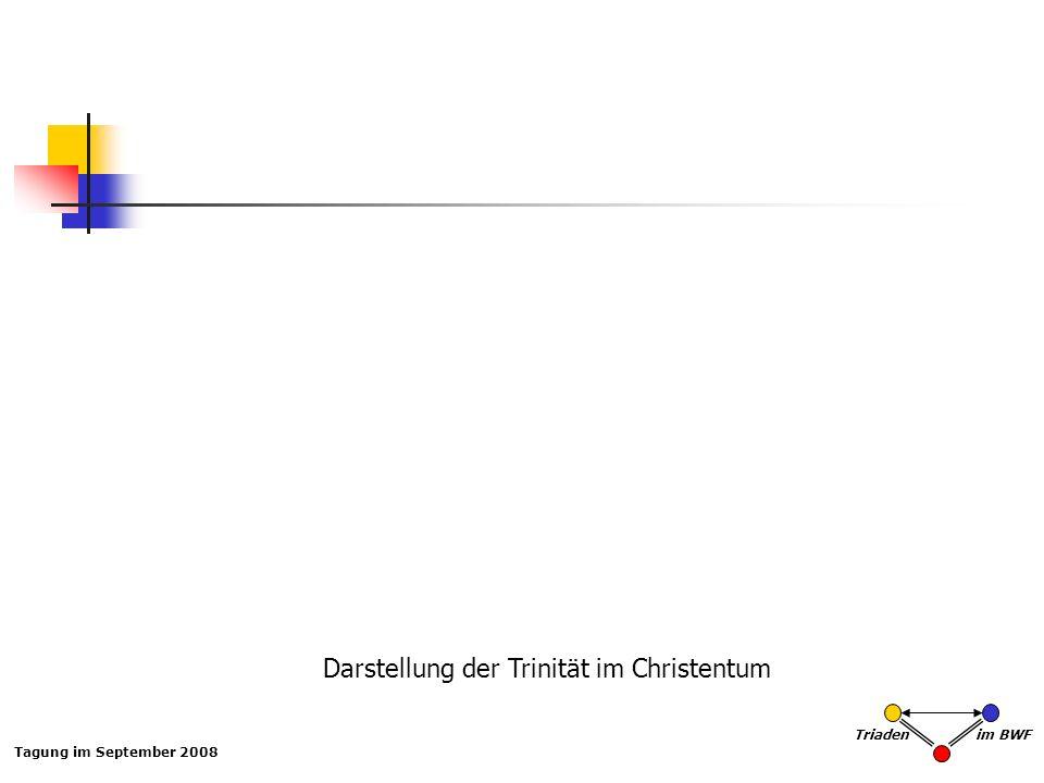 Darstellung der Trinität im Christentum
