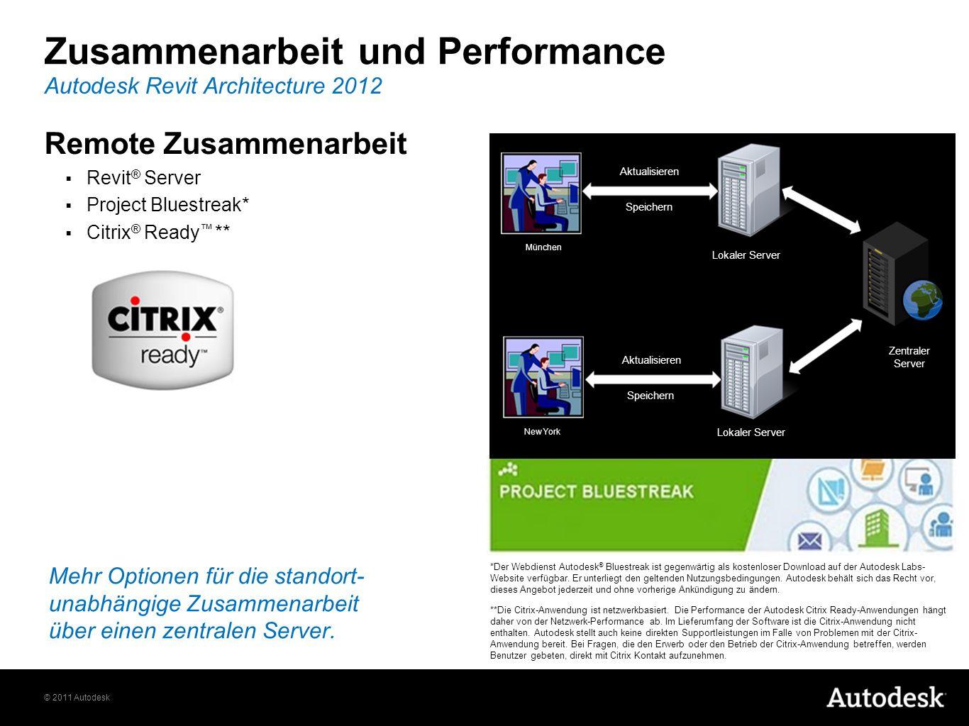 Zusammenarbeit und Performance