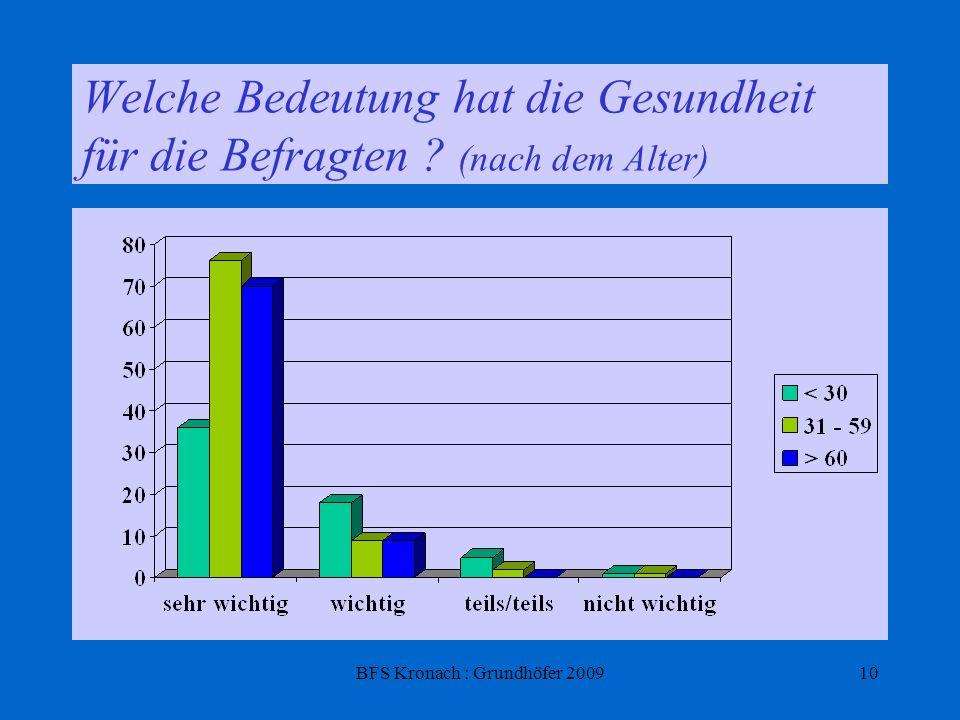 BFS Kronach : Grundhöfer 2009