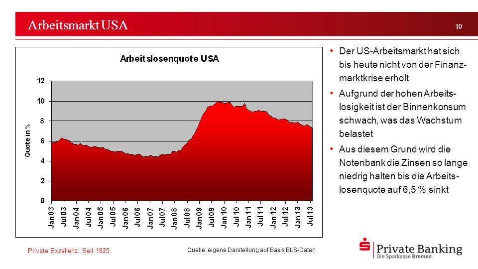 Arbeitsmarkt USA Der US-Arbeitsmarkt hat sich bis heute nicht von der Finanz-marktkrise erholt.