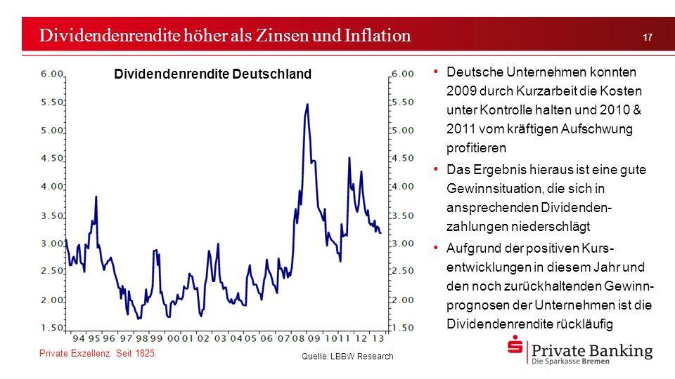 Dividendenrendite höher als Zinsen und Inflation