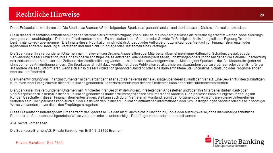 Rechtliche Hinweise Private Exzellenz. Seit 1825.
