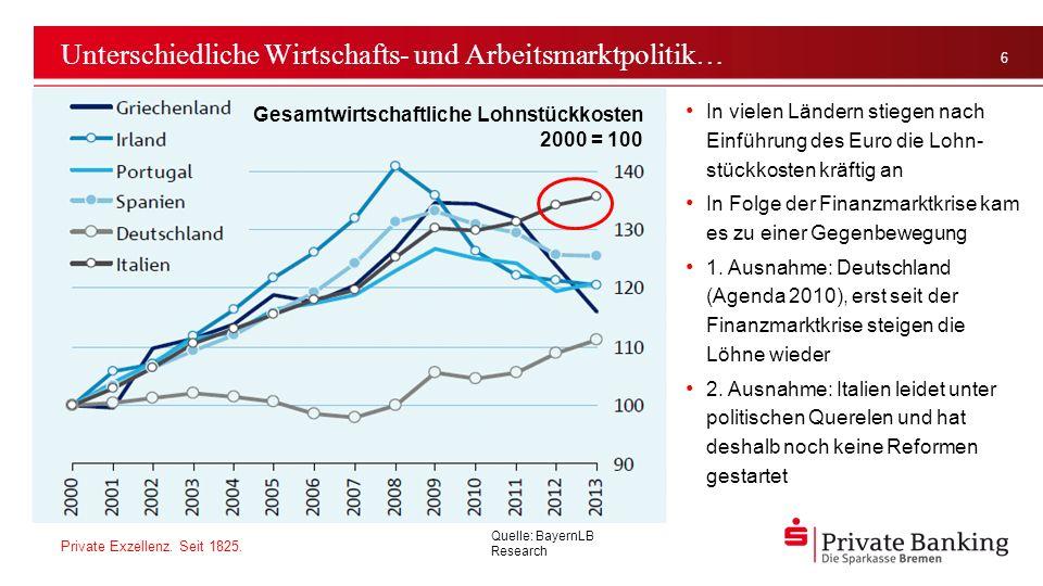 Unterschiedliche Wirtschafts- und Arbeitsmarktpolitik…