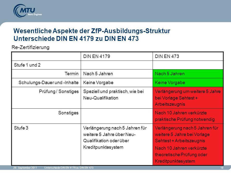 Wesentliche Aspekte der ZfP-Ausbildungs-Struktur Unterschiede DIN EN 4179 zu DIN EN 473