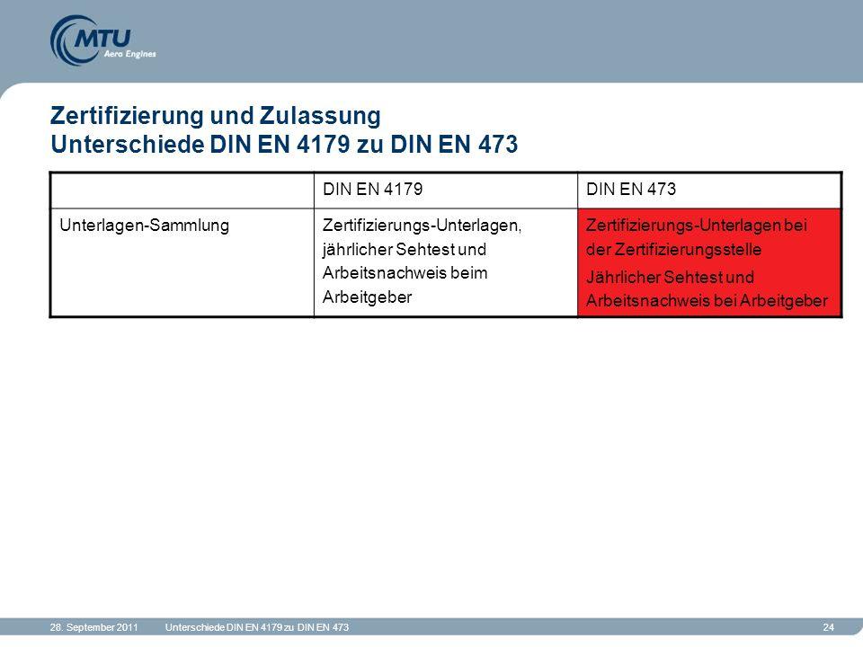 Zertifizierung und Zulassung Unterschiede DIN EN 4179 zu DIN EN 473