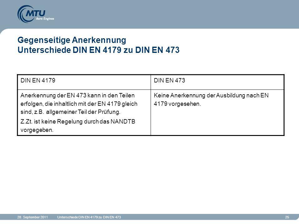 Gegenseitige Anerkennung Unterschiede DIN EN 4179 zu DIN EN 473