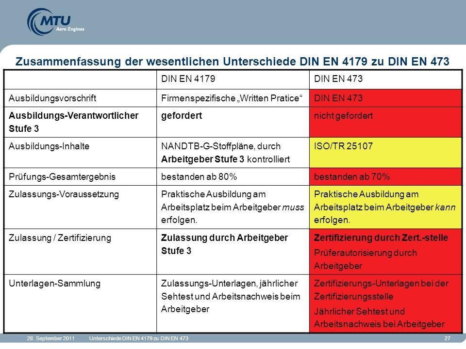 Zusammenfassung der wesentlichen Unterschiede DIN EN 4179 zu DIN EN 473