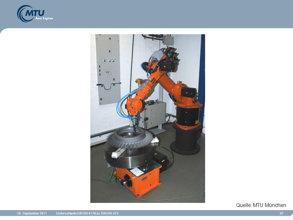 Quelle: MTU München 28. September 2011