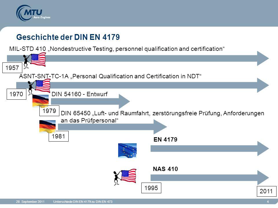 "Geschichte der DIN EN 4179 MIL-STD 410 ""Nondestructive Testing, personnel qualification and certification"