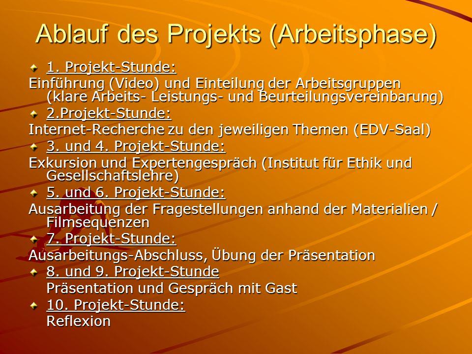 Ablauf des Projekts (Arbeitsphase)