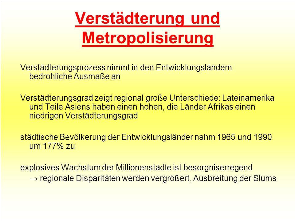 Verstädterung und Metropolisierung