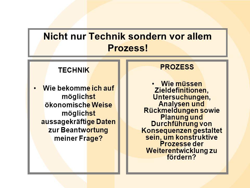 Nicht nur Technik sondern vor allem Prozess!