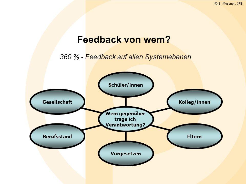 360 % - Feedback auf allen Systemebenen
