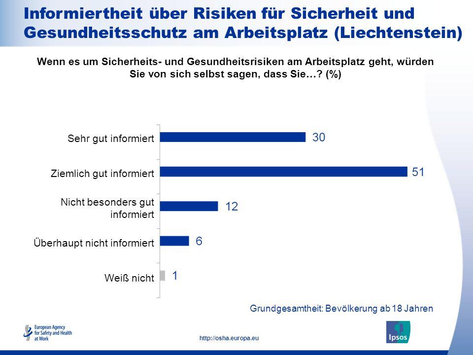 Informiertheit über Risiken für Sicherheit und Gesundheitsschutz am Arbeitsplatz (Liechtenstein)