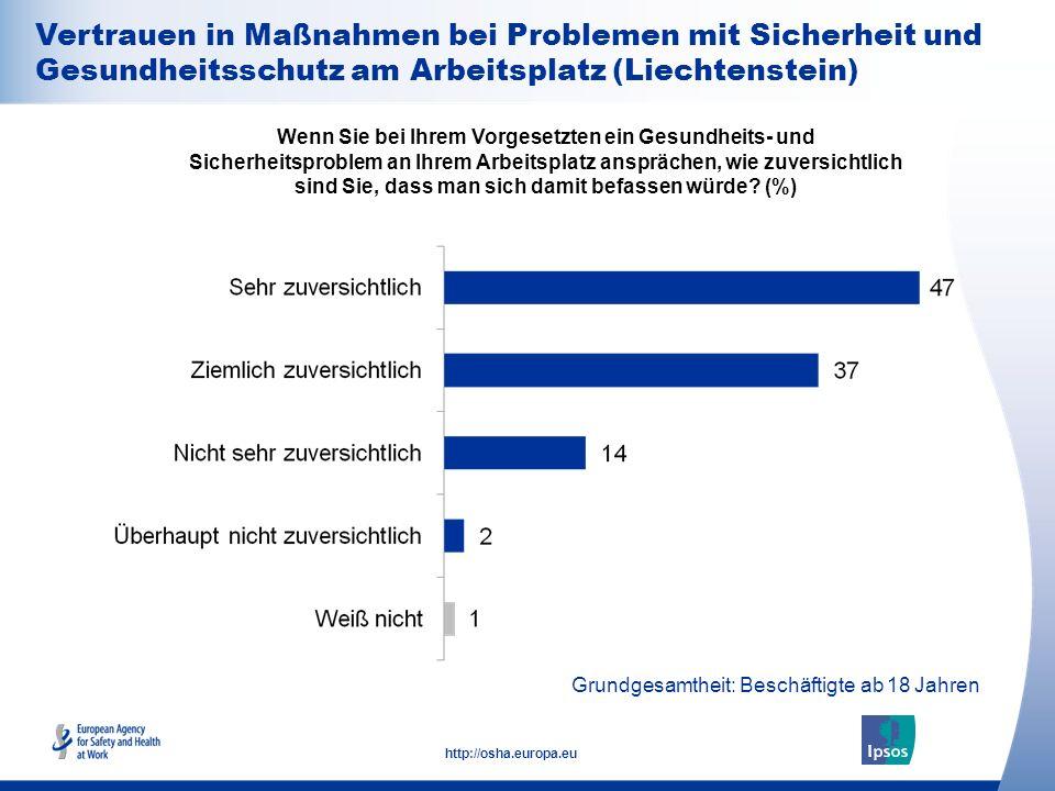 Vertrauen in Maßnahmen bei Problemen mit Sicherheit und Gesundheitsschutz am Arbeitsplatz (Liechtenstein)