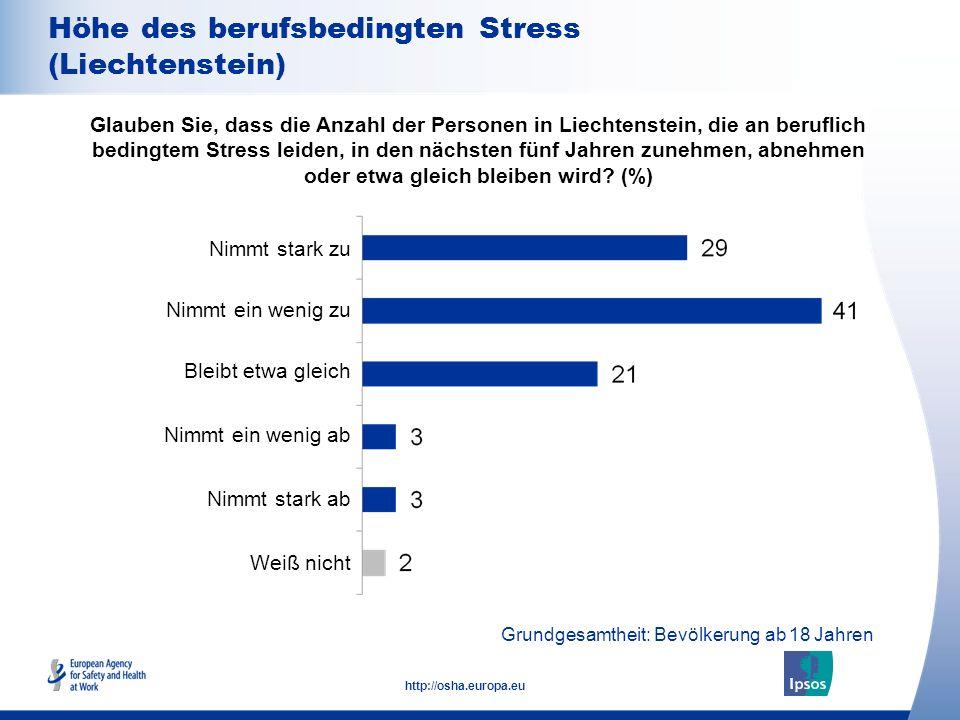 Höhe des berufsbedingten Stress (Liechtenstein)