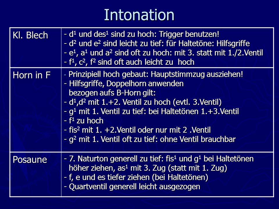 Intonation Kl. Blech Horn in F Posaune