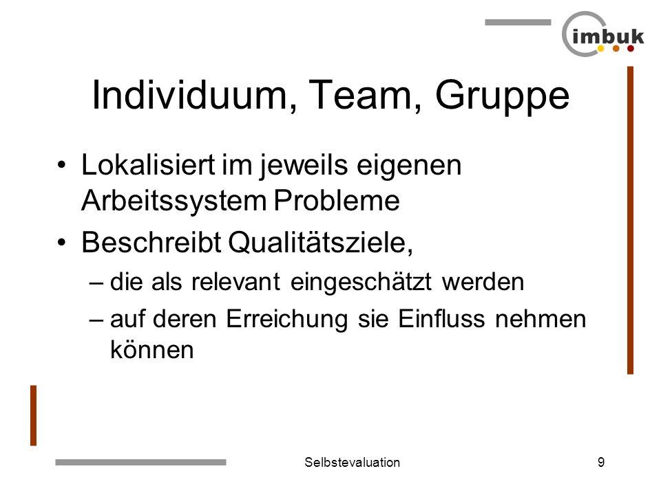 Individuum, Team, Gruppe