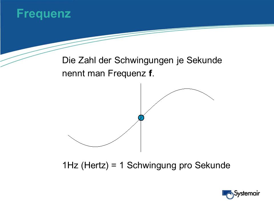 Frequenz Die Zahl der Schwingungen je Sekunde nennt man Frequenz f.