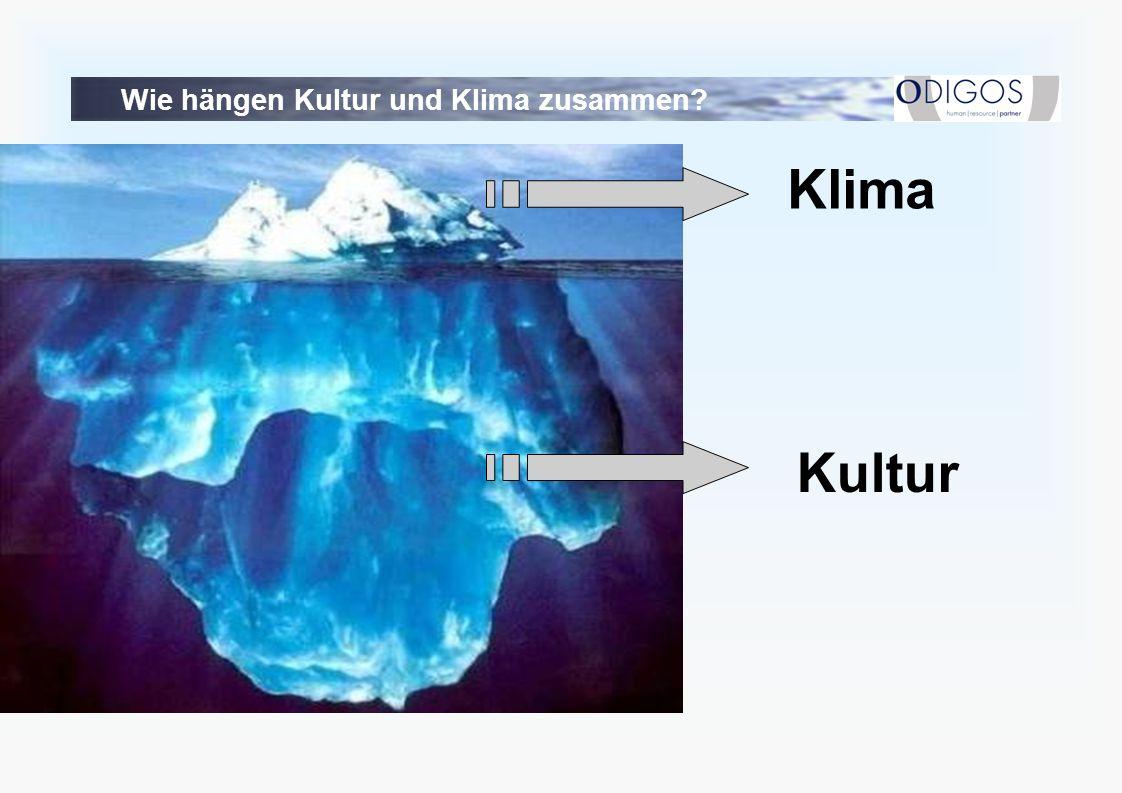 Wie hängen Kultur und Klima zusammen