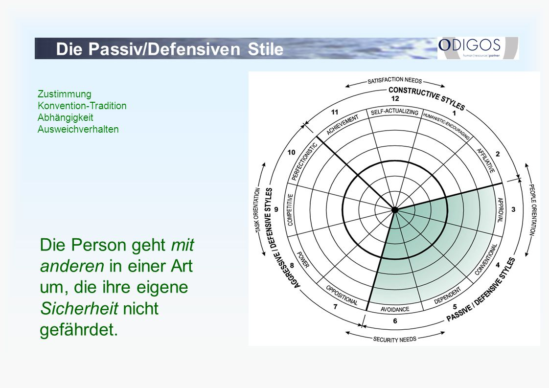 Die Passiv/Defensiven Stile