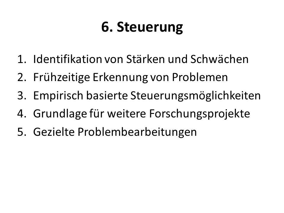 6. Steuerung Identifikation von Stärken und Schwächen