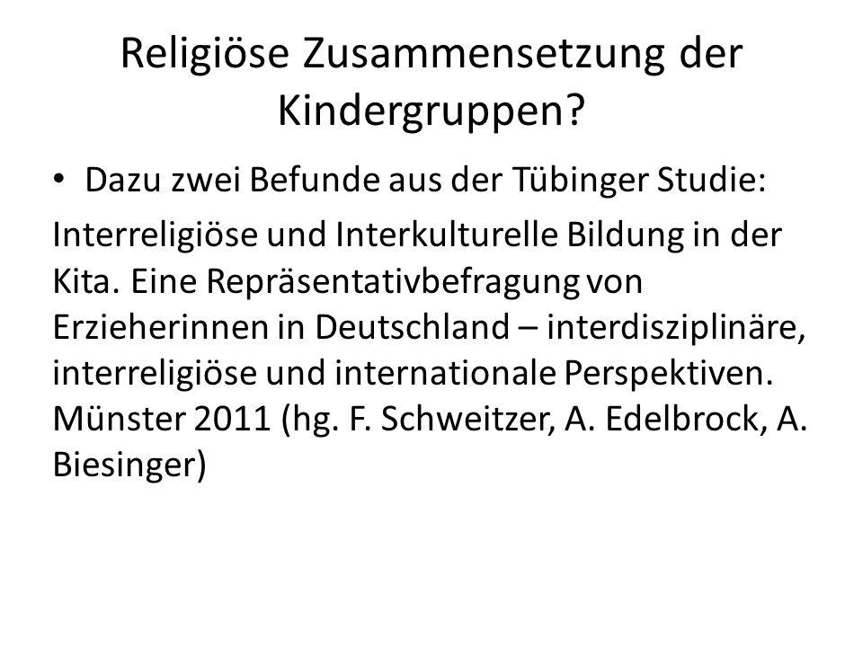 Religiöse Zusammensetzung der Kindergruppen