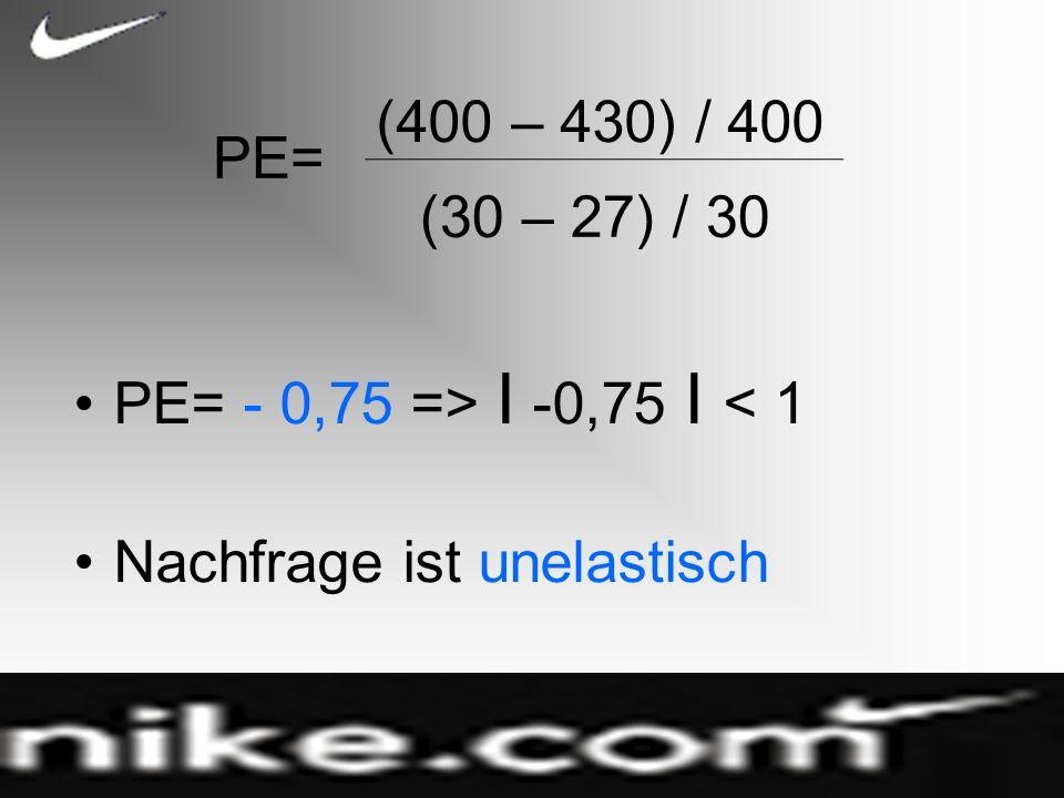 PE= (400 – 430) / 400 (30 – 27) / 30 PE= - 0,75 => I -0,75 I < 1 Nachfrage ist unelastisch