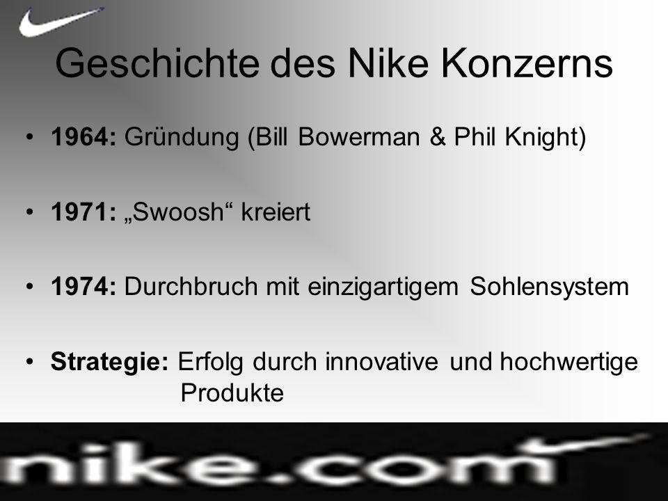 Geschichte des Nike Konzerns