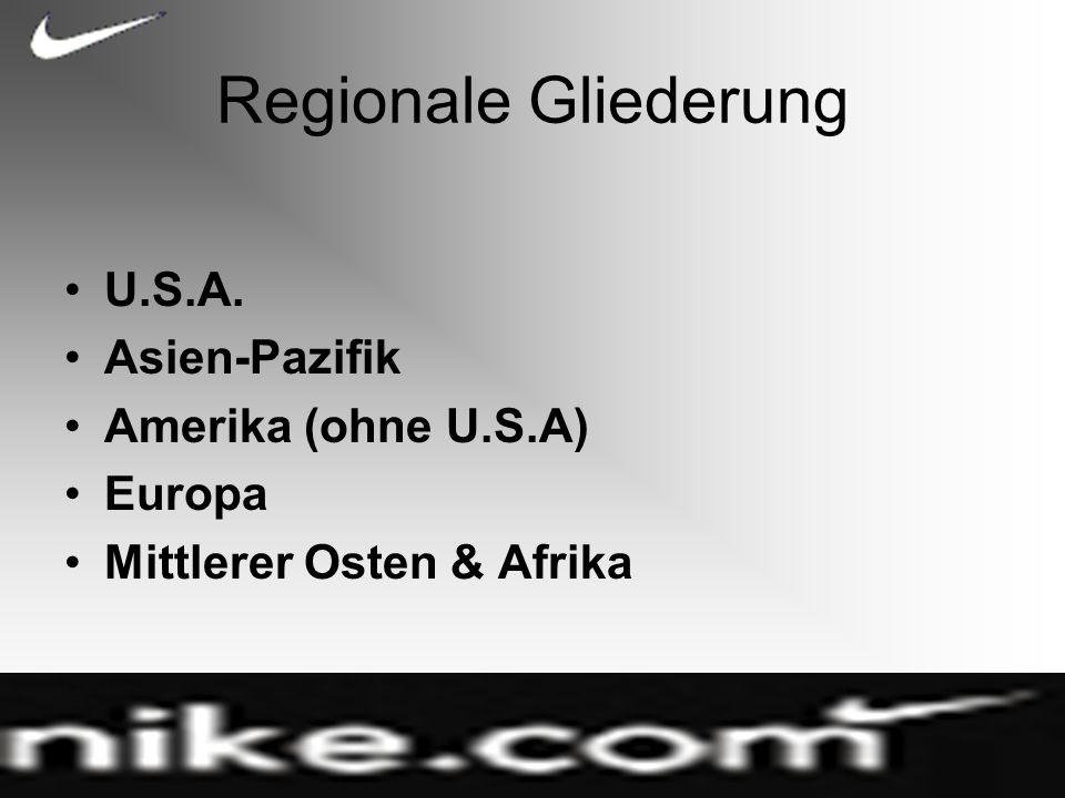 Regionale Gliederung U.S.A. Asien-Pazifik Amerika (ohne U.S.A) Europa