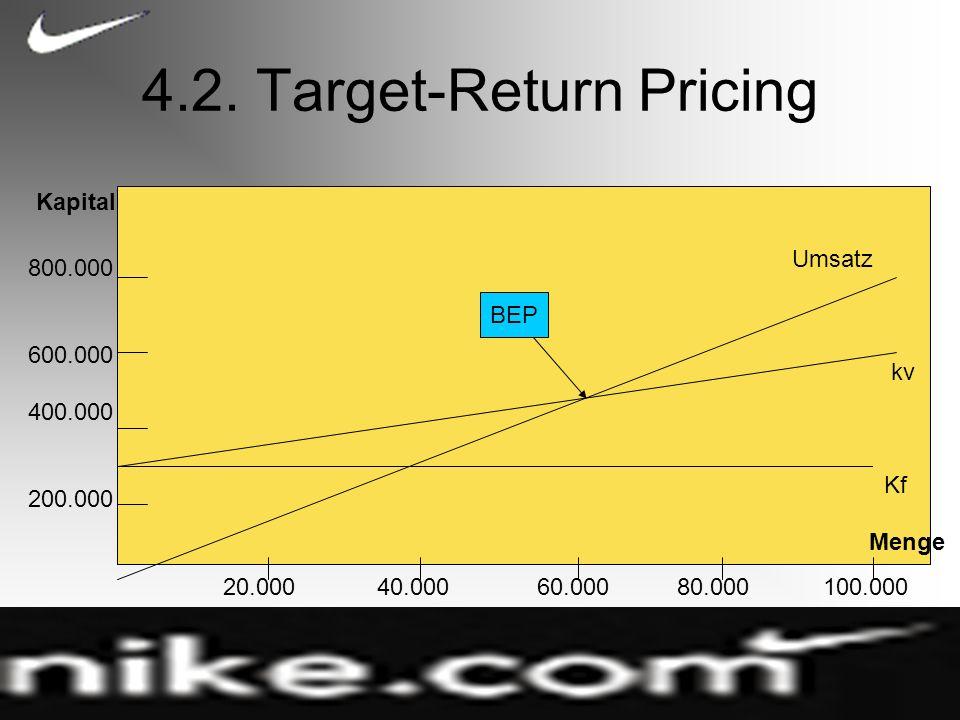 4.2. Target-Return Pricing