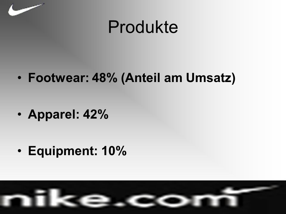 Produkte Footwear: 48% (Anteil am Umsatz) Apparel: 42% Equipment: 10%