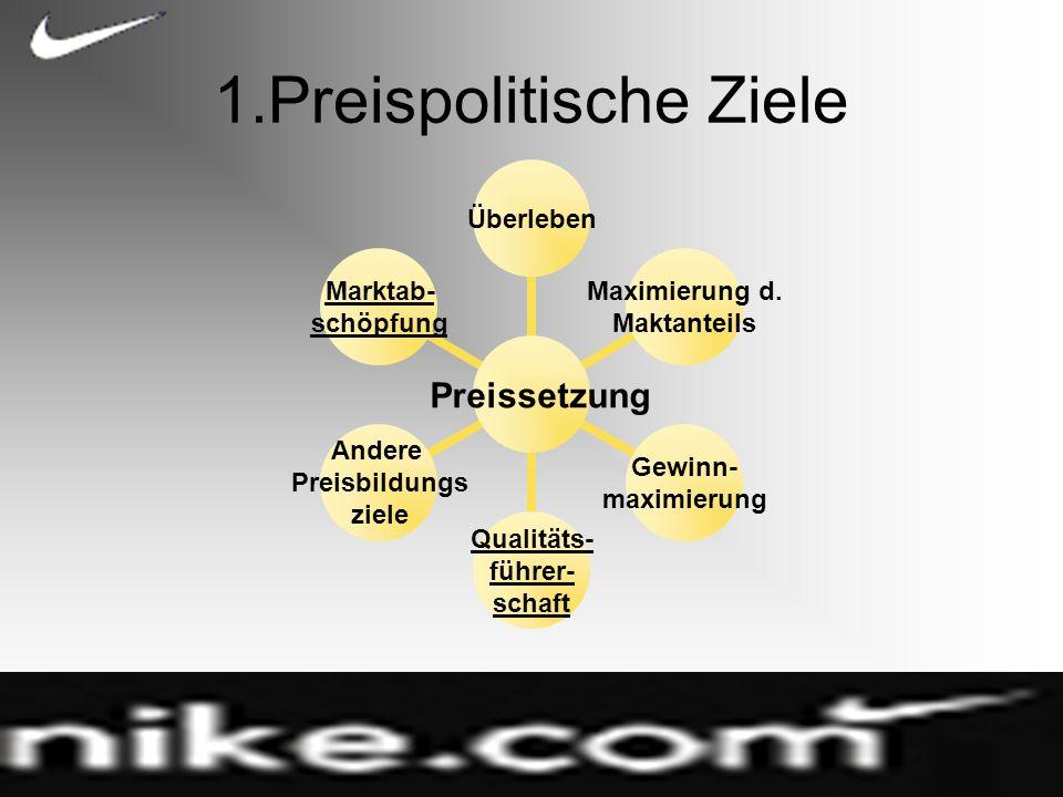 1.Preispolitische Ziele