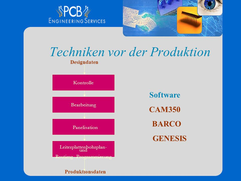 Techniken vor der Produktion