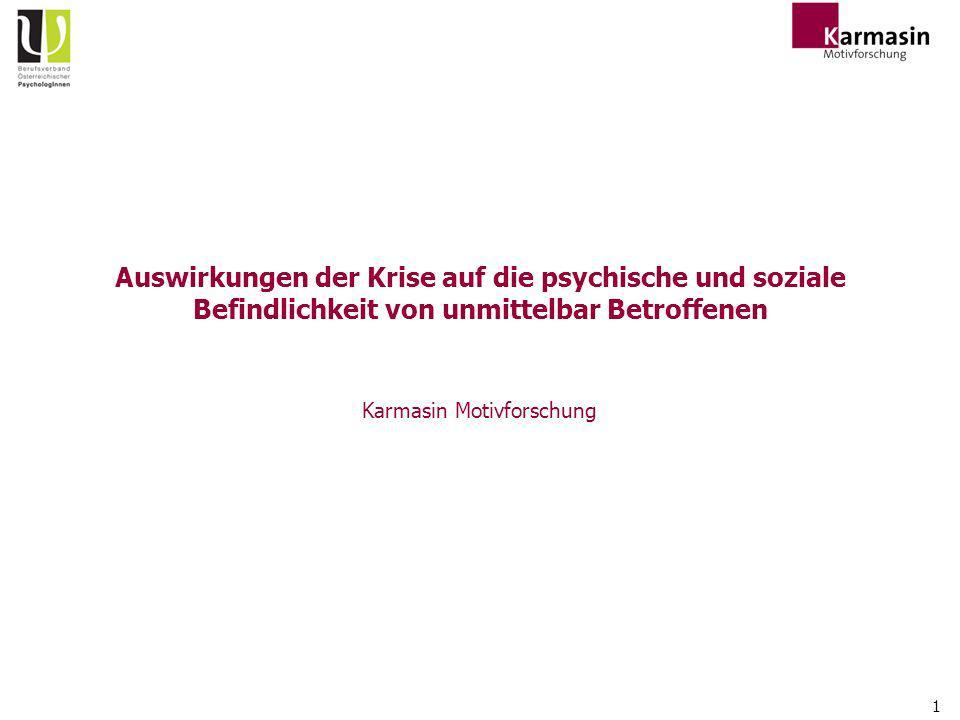 Karmasin Motivforschung