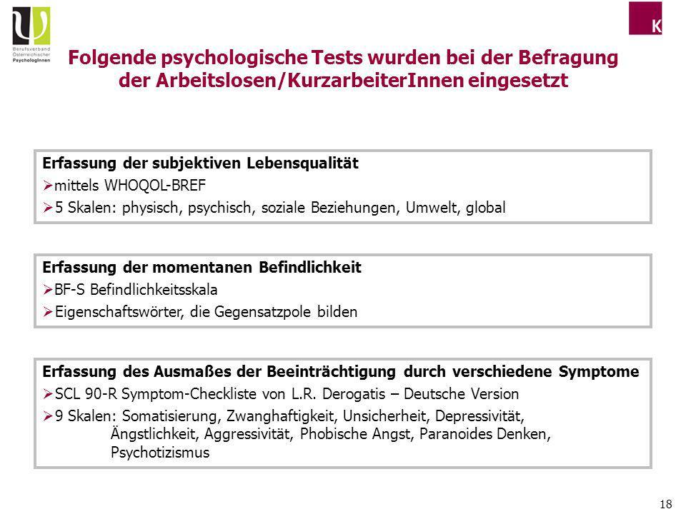 Folgende psychologische Tests wurden bei der Befragung der Arbeitslosen/KurzarbeiterInnen eingesetzt