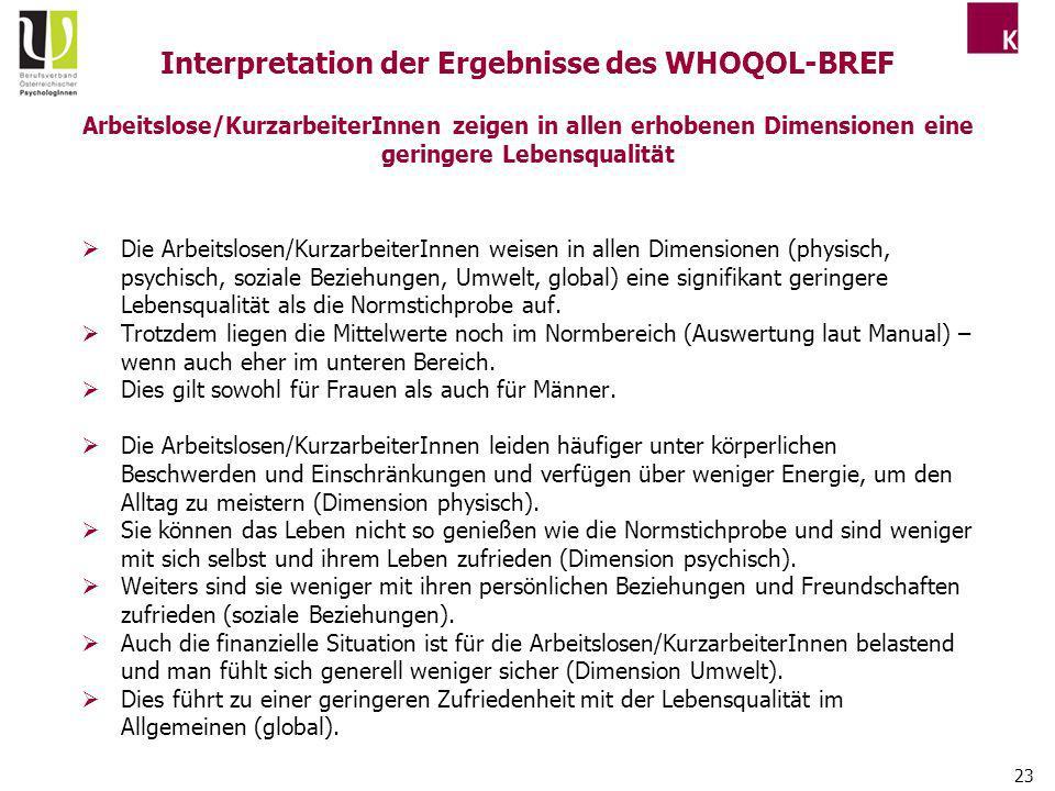 Interpretation der Ergebnisse des WHOQOL-BREF Arbeitslose/KurzarbeiterInnen zeigen in allen erhobenen Dimensionen eine geringere Lebensqualität