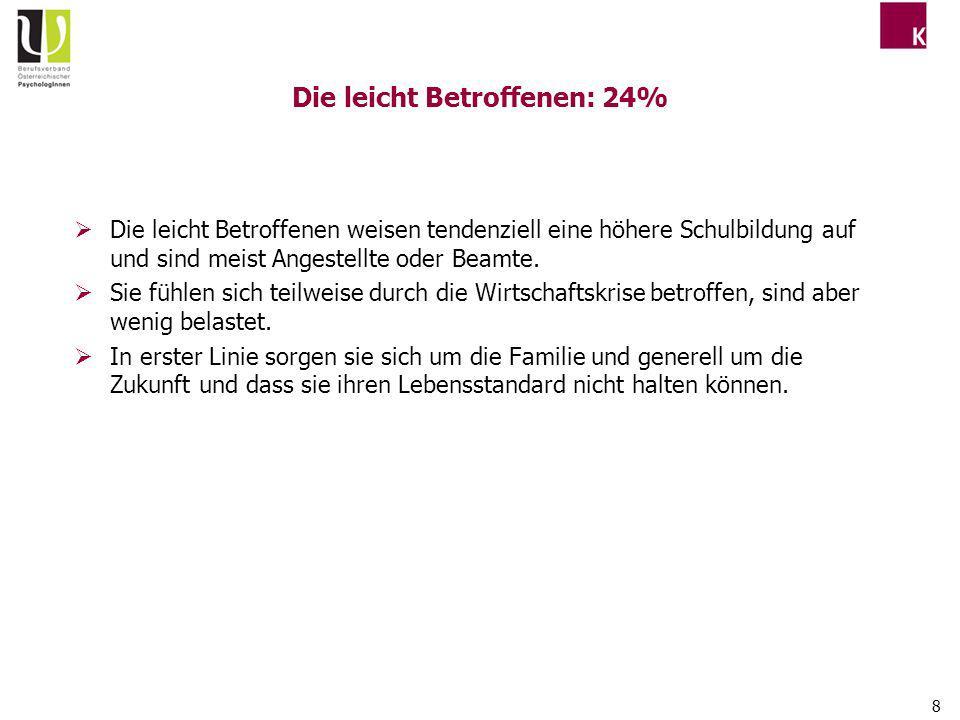 Die leicht Betroffenen: 24%