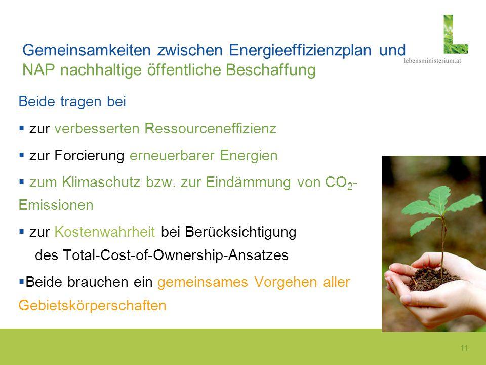 Gemeinsamkeiten zwischen Energieeffizienzplan und NAP nachhaltige öffentliche Beschaffung
