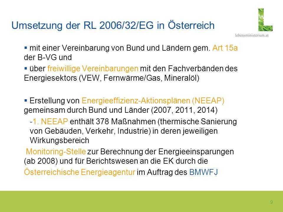 Umsetzung der RL 2006/32/EG in Österreich