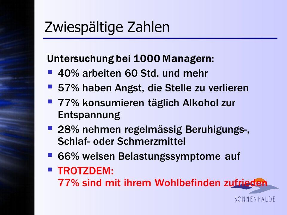 Zwiespältige Zahlen Untersuchung bei 1000 Managern: