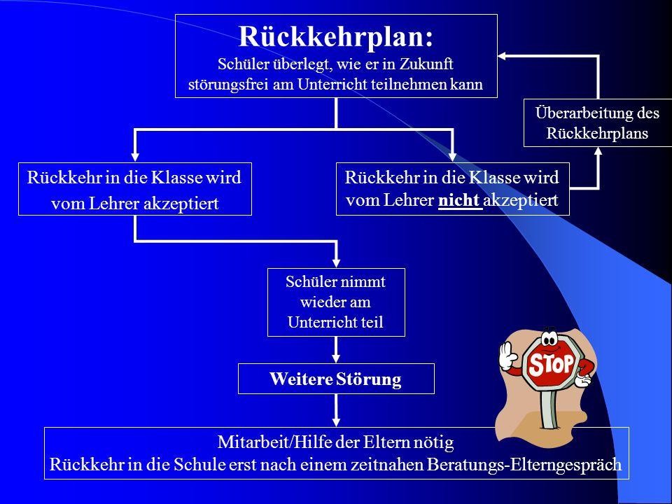 Rückkehrplan: Rückkehr in die Klasse wird vom Lehrer akzeptiert