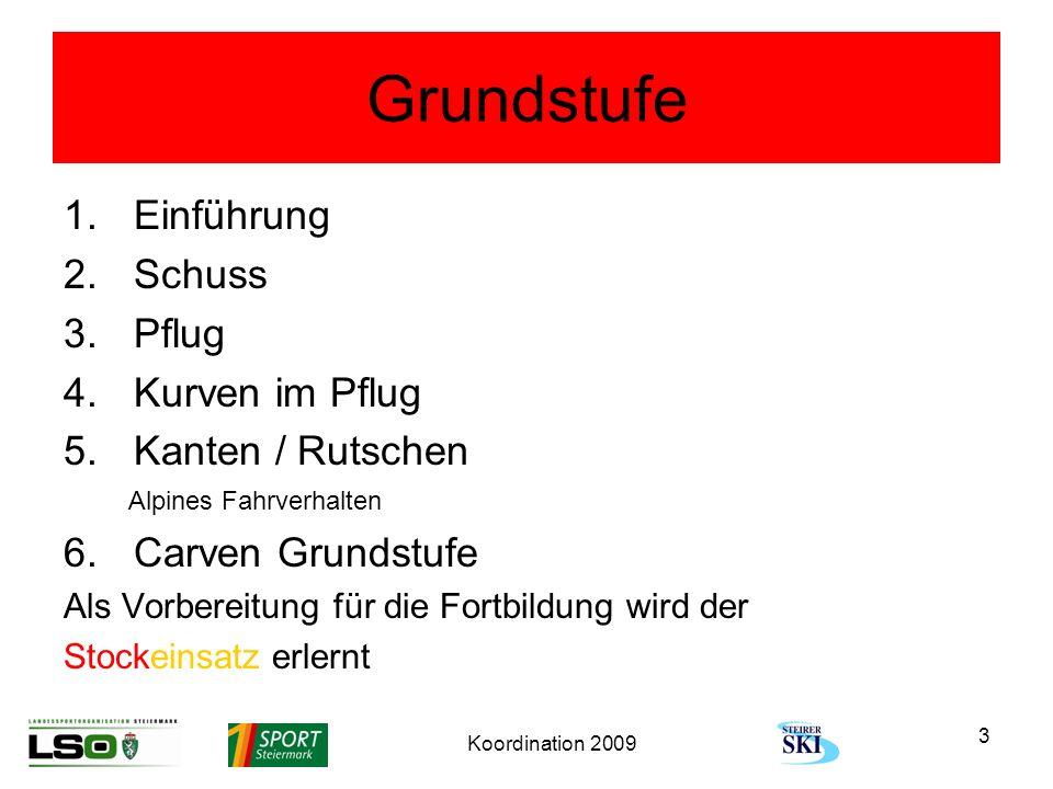 Grundstufe Einführung Schuss Pflug Kurven im Pflug Kanten / Rutschen