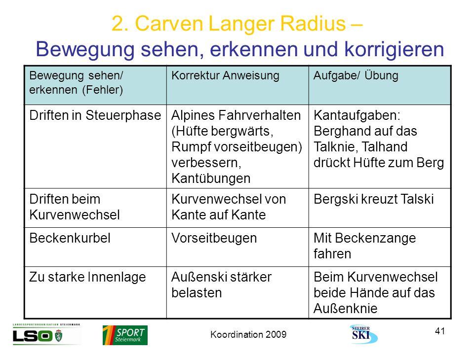 2. Carven Langer Radius – Bewegung sehen, erkennen und korrigieren