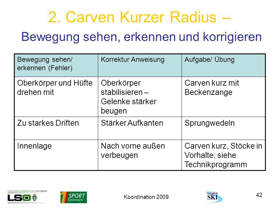 2. Carven Kurzer Radius – Bewegung sehen, erkennen und korrigieren